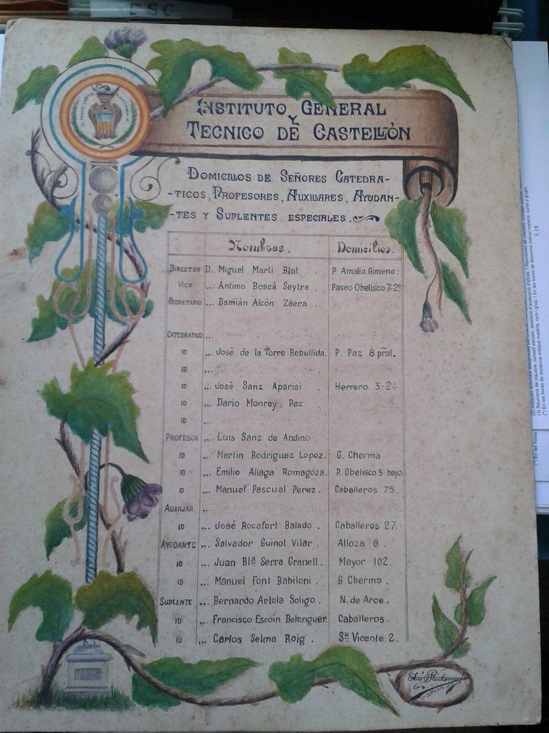 profesribalta1917