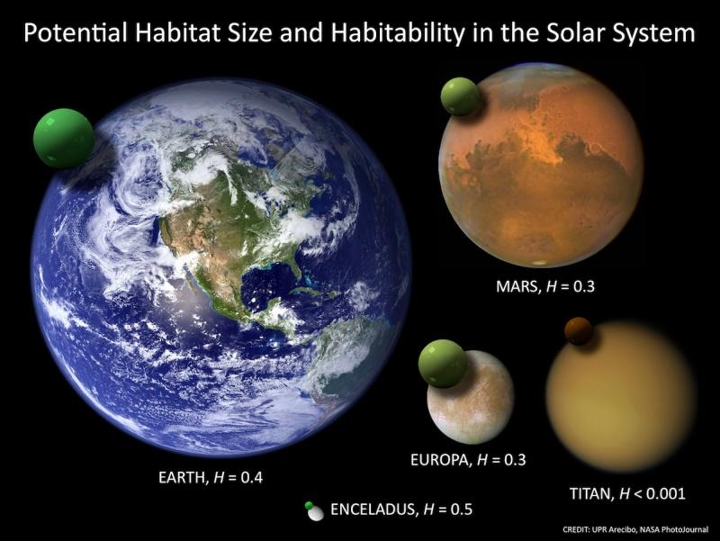 habitabilidadenplanetas